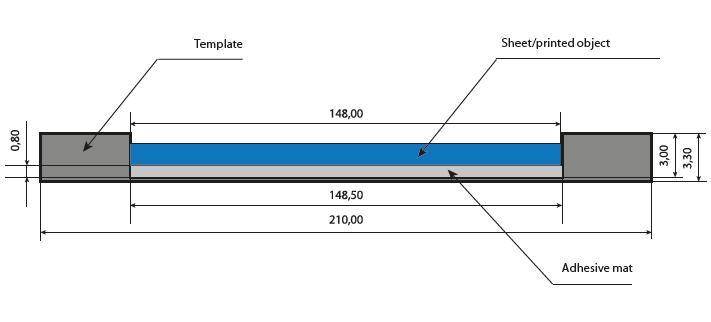 printolux-templates-adhesive-mats