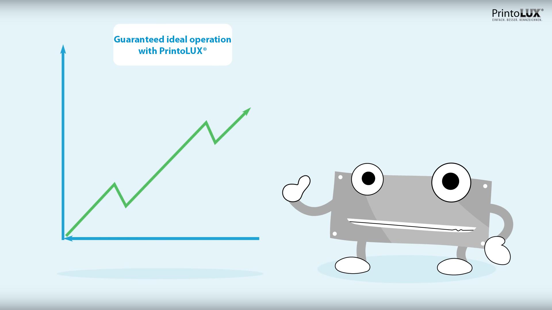 printolux-profitability