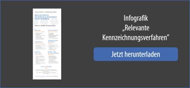 printolux-infografik-kennzeichnungsverfahren