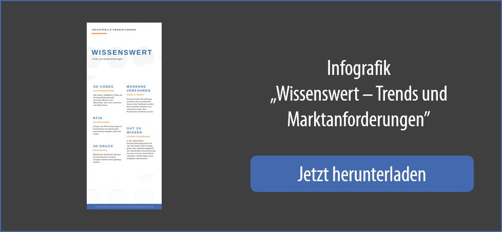 printolux-infografik-trends-marktanforderungen-