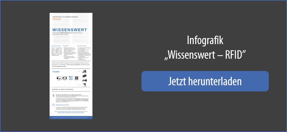 printolux-infografik-wissenswert-rfid