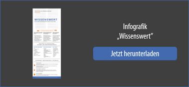printolux-infografik-wissenswert