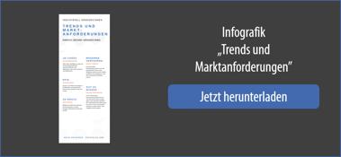 printolux-infografik-trends-marktanforderungen