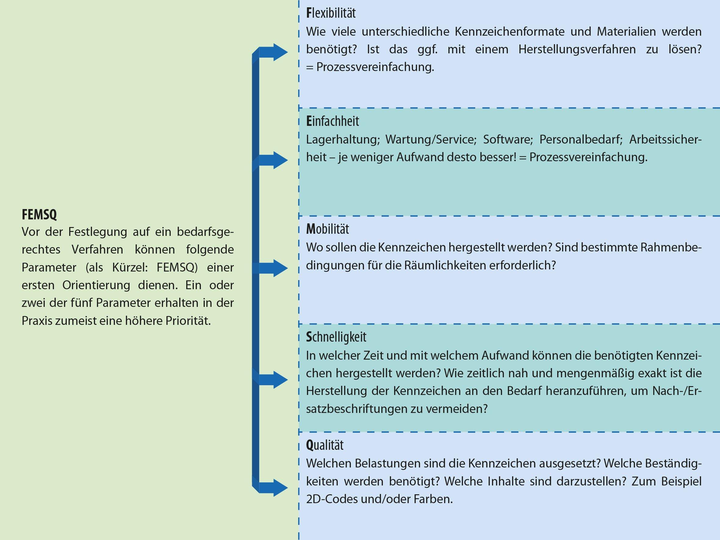 printolux-femsq-fachbuch